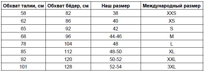 Женские трусы ростовка 48-54 размер