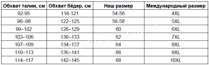 Женские трусы хлопок ростовка 62-64